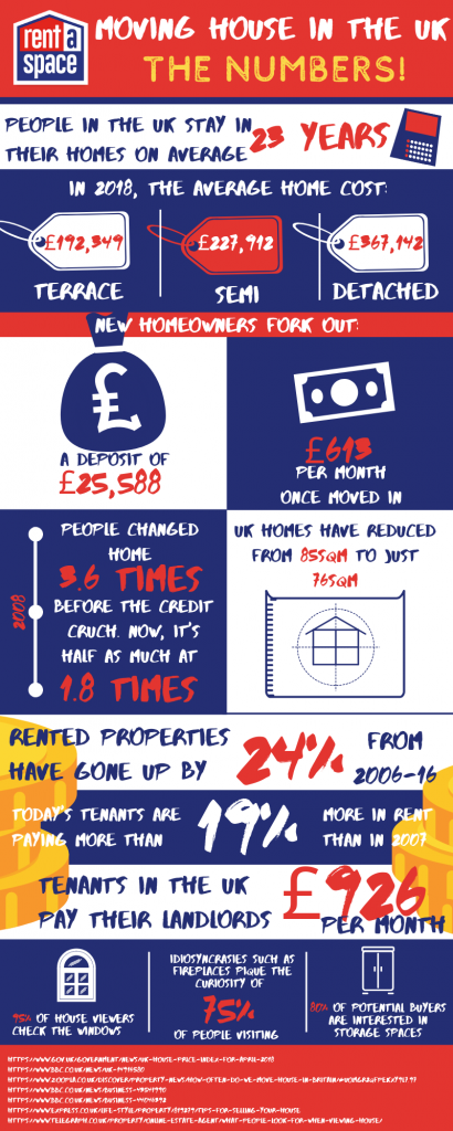 House moving infographic